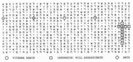 code secret de la bible