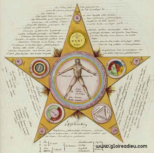 Signification de l'étoile à 5 branches